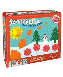 Chalk and Chuckles  Season Wise - Red