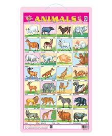 Animals Chart - English Hindi