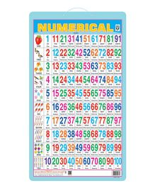 Numericals Chart - English Hindi