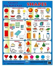 NavNeet Big Wall Chart Shapes - English