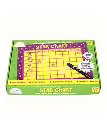 CQKids Star Chart