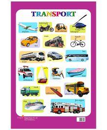 Charts Transports - English