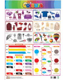 Colors Chart - English