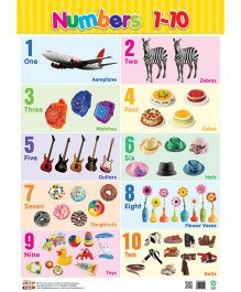 Numbers 1 to 10 Chart - English