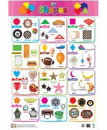 Shaps 2D & 3D Chart - English
