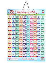Apple Books 1 to 100 Numbers Chart - English