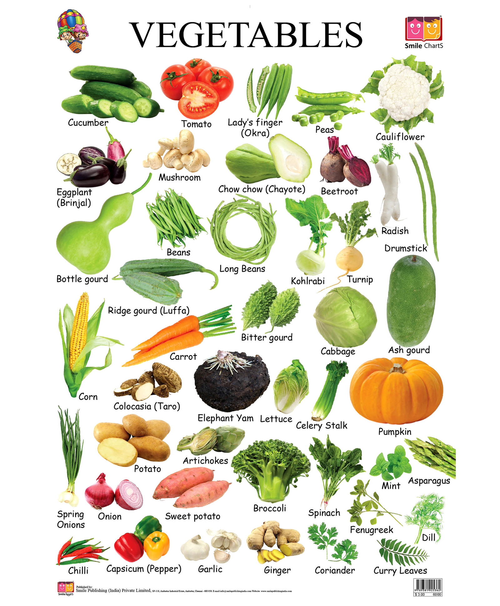 Green Vegetables Names - tutor