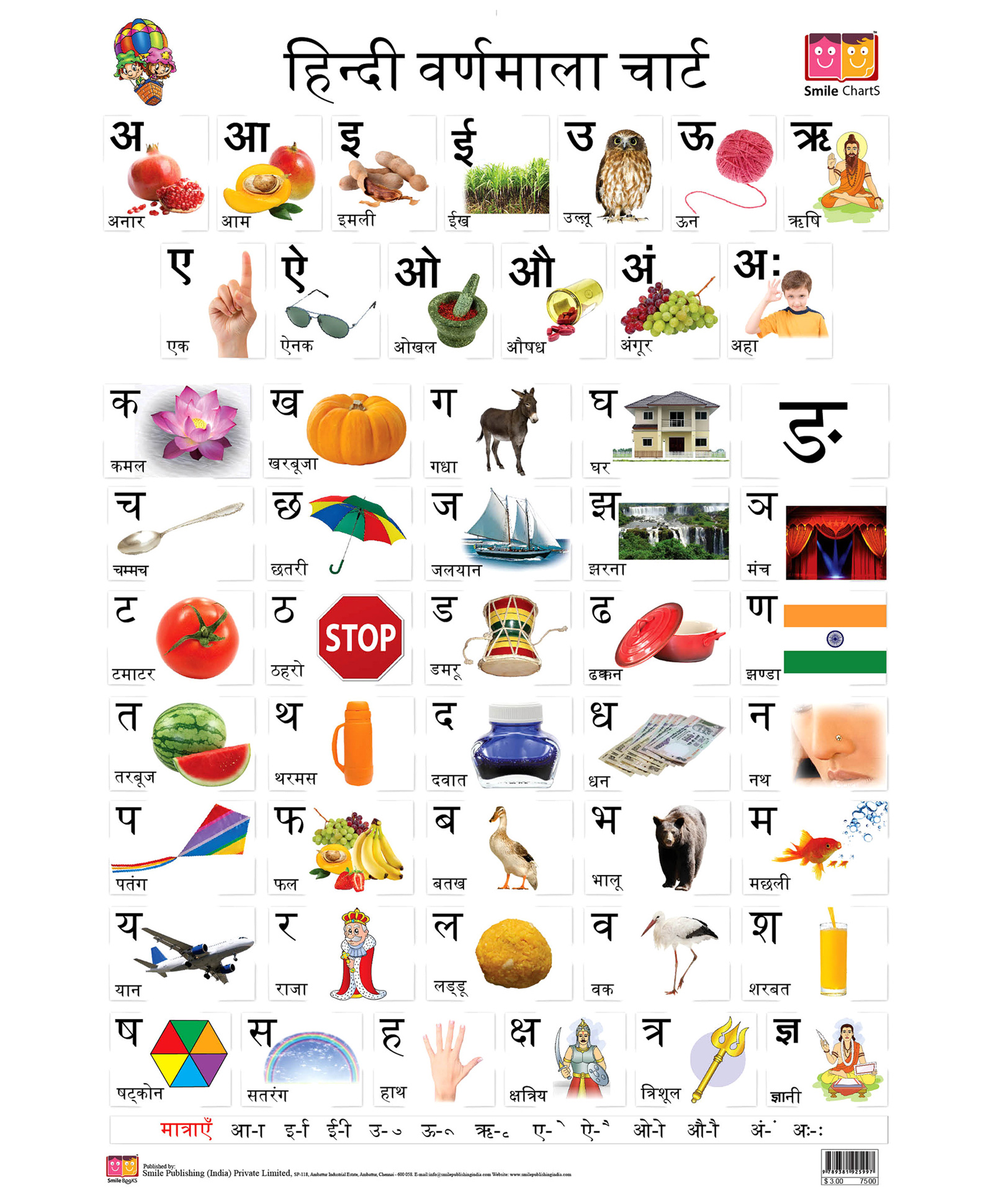 Alphabet Charts With Pictures Pictures Hindi Alphabets