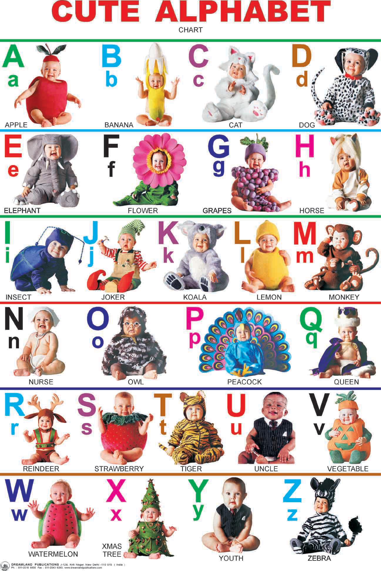 Alphabet Charts For Kindergarten Alphabet Chart Small-pack of