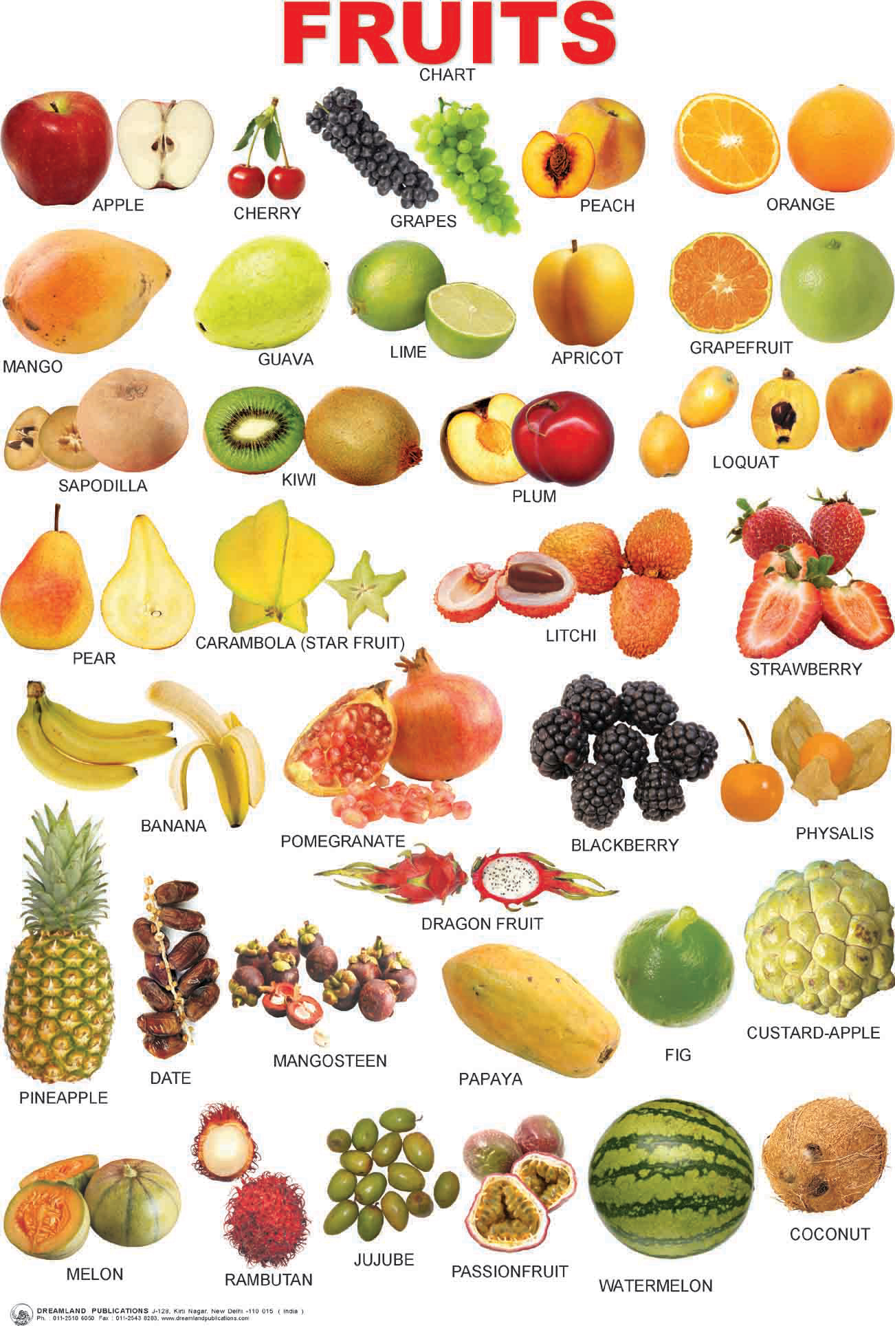 list of fruits are all fruits healthy
